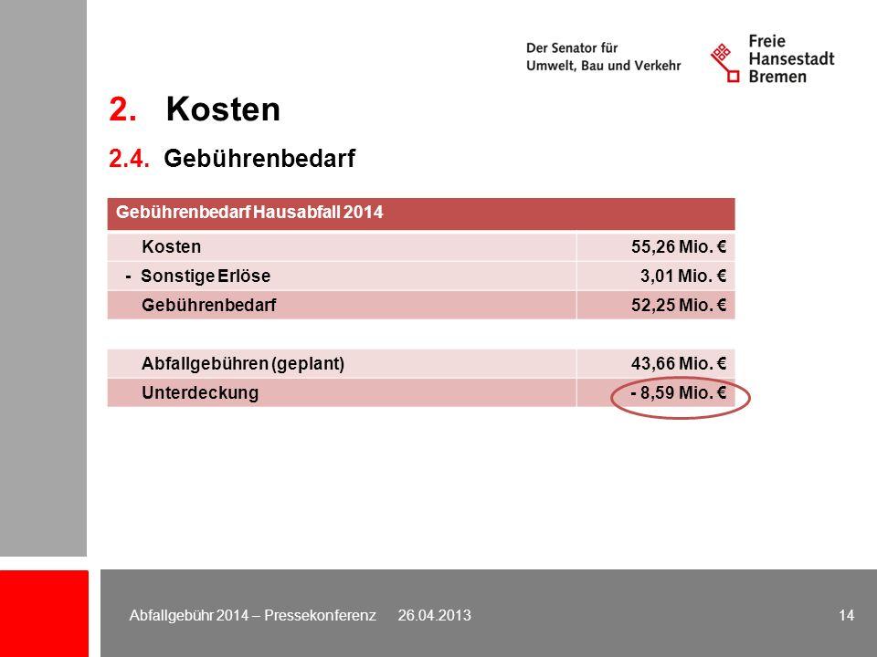 2. Kosten 2.4. Gebührenbedarf Gebührenbedarf Hausabfall 2014 Kosten