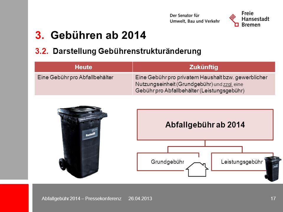 3. Gebühren ab 2014 3.2. Darstellung Gebührenstrukturänderung