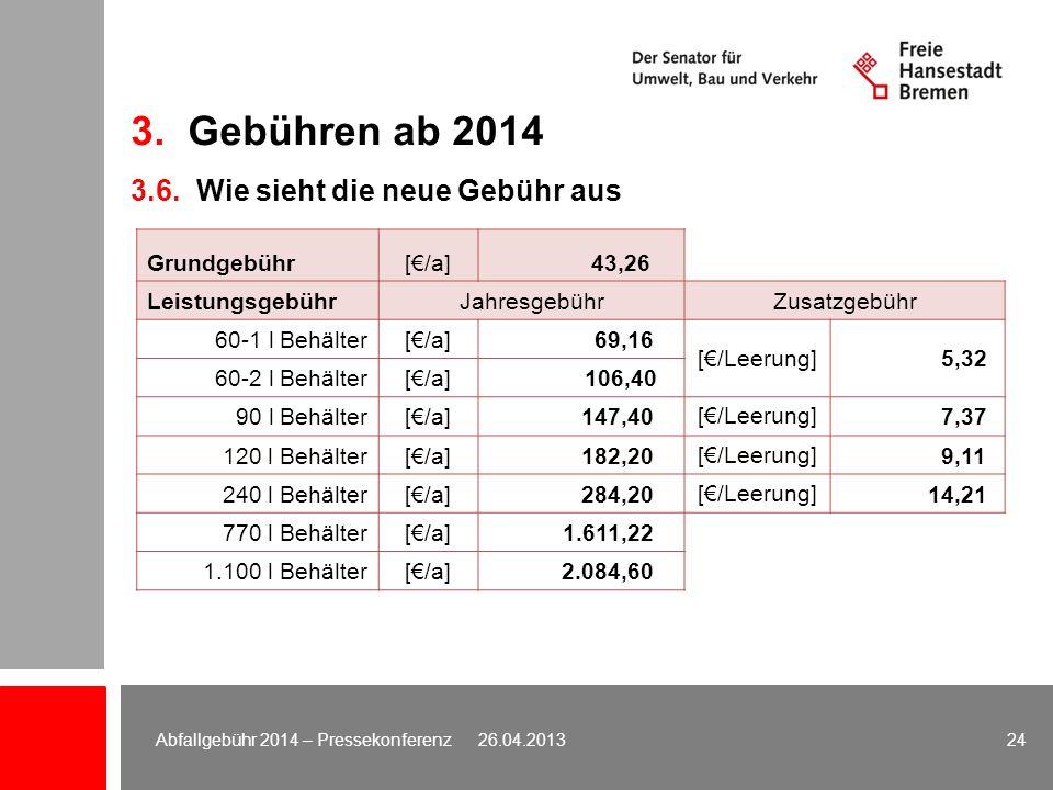 3. Gebühren ab 2014 3.6. Wie sieht die neue Gebühr aus Grundgebühr