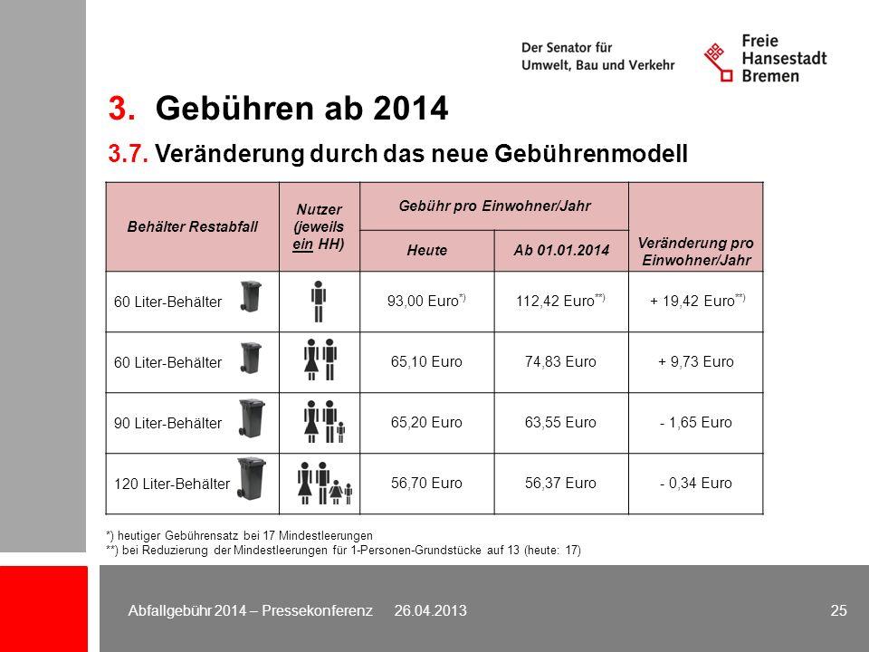 3. Gebühren ab 2014 3.7. Veränderung durch das neue Gebührenmodell