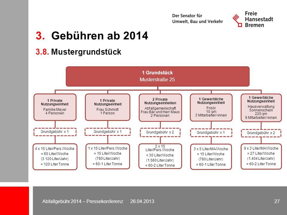 3. Gebühren ab 2014 3.8. Mustergrundstück 1 Grundstück Musterstraße 25