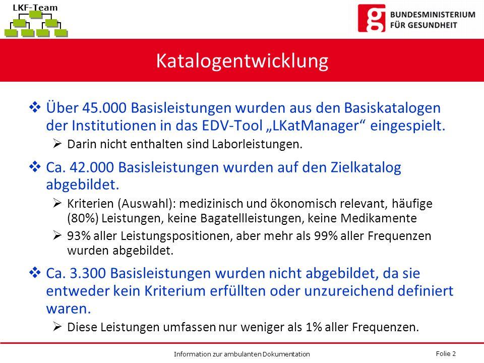 """Katalogentwicklung Über 45.000 Basisleistungen wurden aus den Basiskatalogen der Institutionen in das EDV-Tool """"LKatManager eingespielt."""