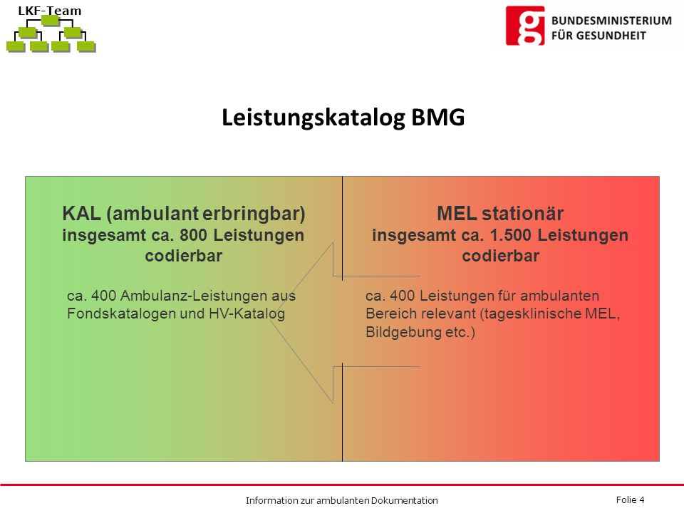 Leistungskatalog BMGKAL (ambulant erbringbar) insgesamt ca. 800 Leistungen codierbar. MEL stationär insgesamt ca. 1.500 Leistungen codierbar.