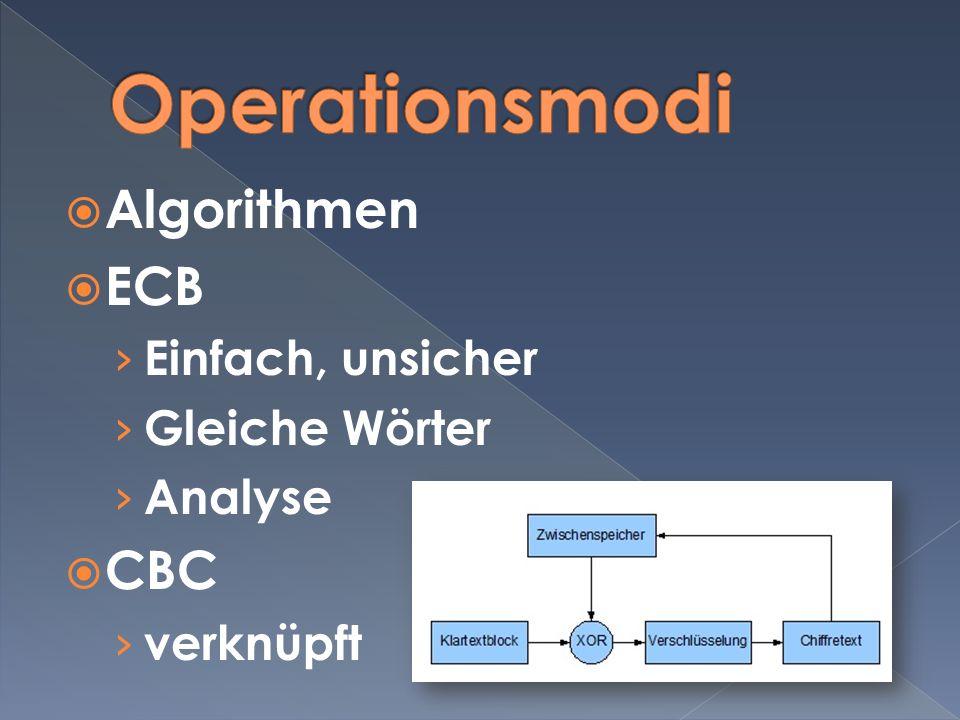 Operationsmodi Algorithmen ECB CBC Einfach, unsicher Gleiche Wörter