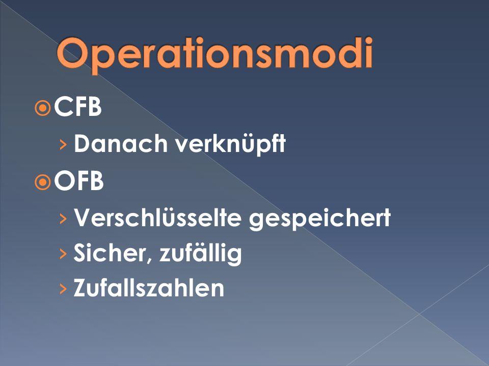 Operationsmodi CFB OFB Danach verknüpft Verschlüsselte gespeichert