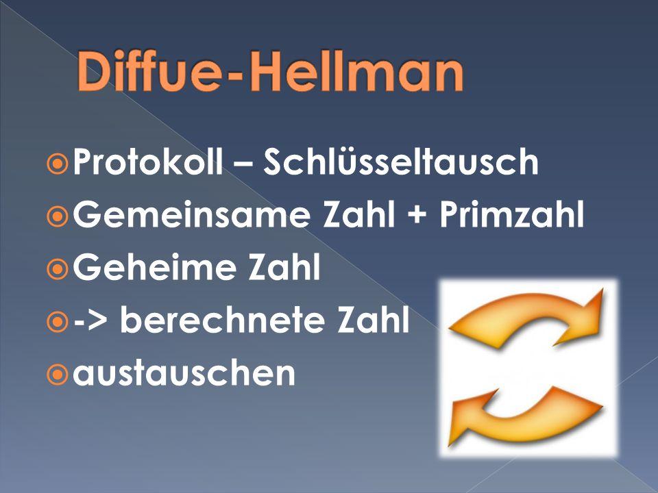Diffue-Hellman Protokoll – Schlüsseltausch Gemeinsame Zahl + Primzahl