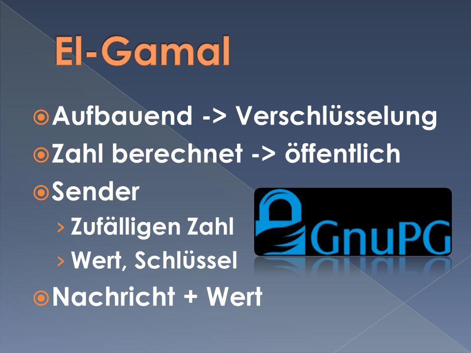 El-Gamal Aufbauend -> Verschlüsselung
