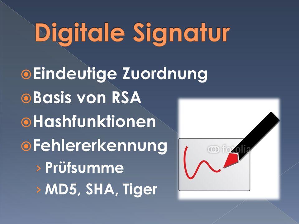 Digitale Signatur Eindeutige Zuordnung Basis von RSA Hashfunktionen