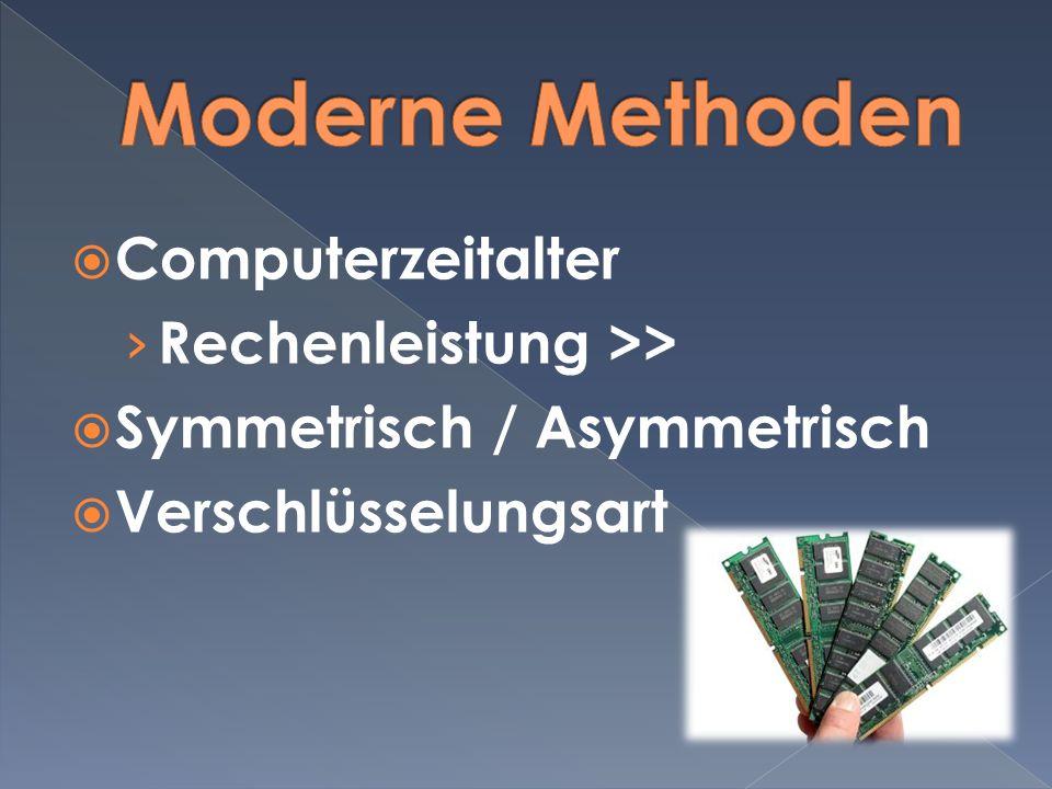 Moderne Methoden Computerzeitalter Rechenleistung >>