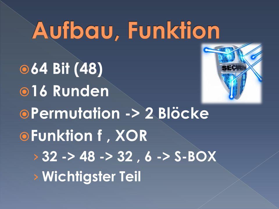 Aufbau, Funktion 64 Bit (48) 16 Runden Permutation -> 2 Blöcke