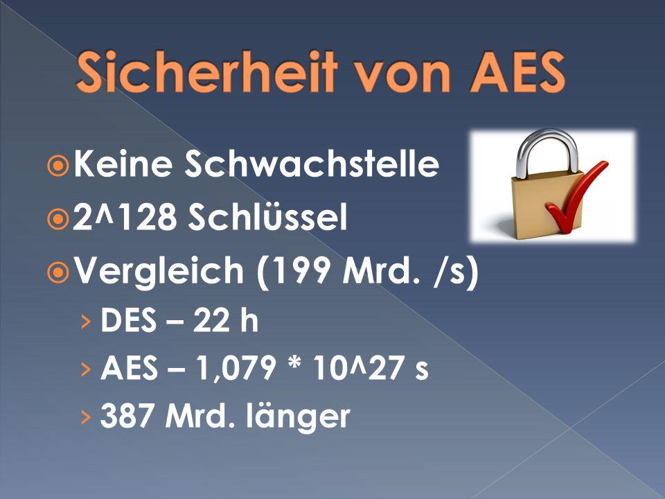 Sicherheit von AES Keine Schwachstelle 2^128 Schlüssel