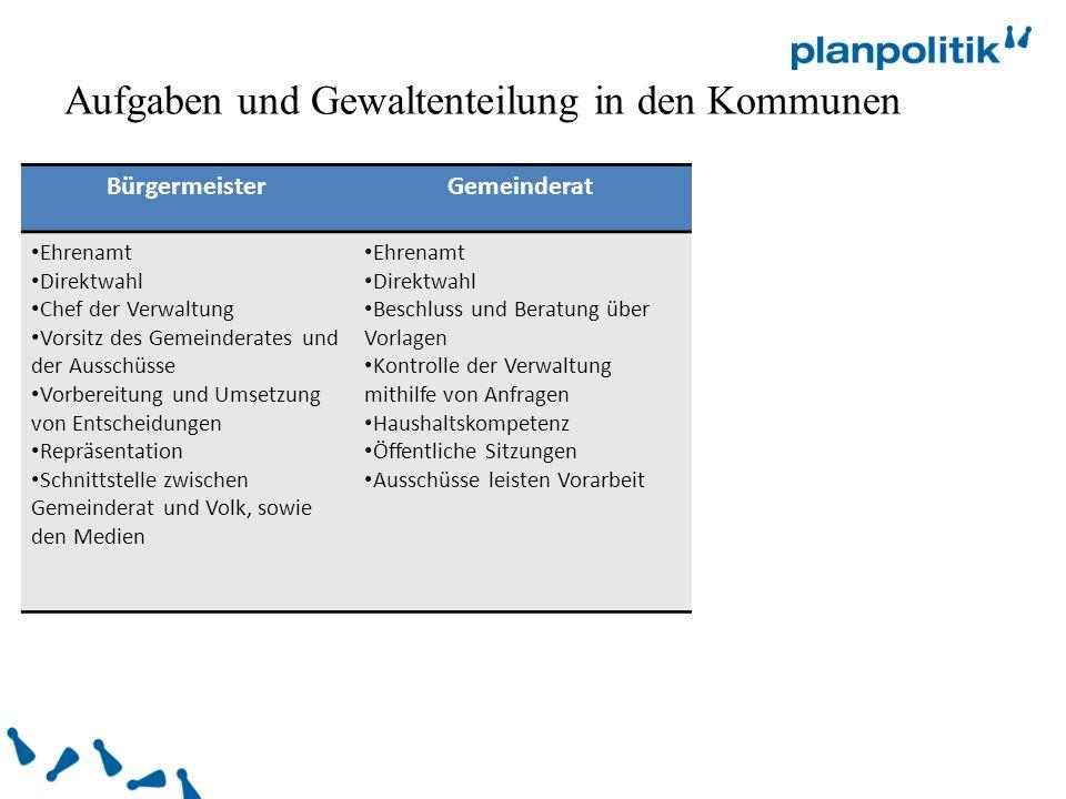 Atemberaubend Rekrutierung Aktionsplan Vorlage Galerie - Beispiel ...