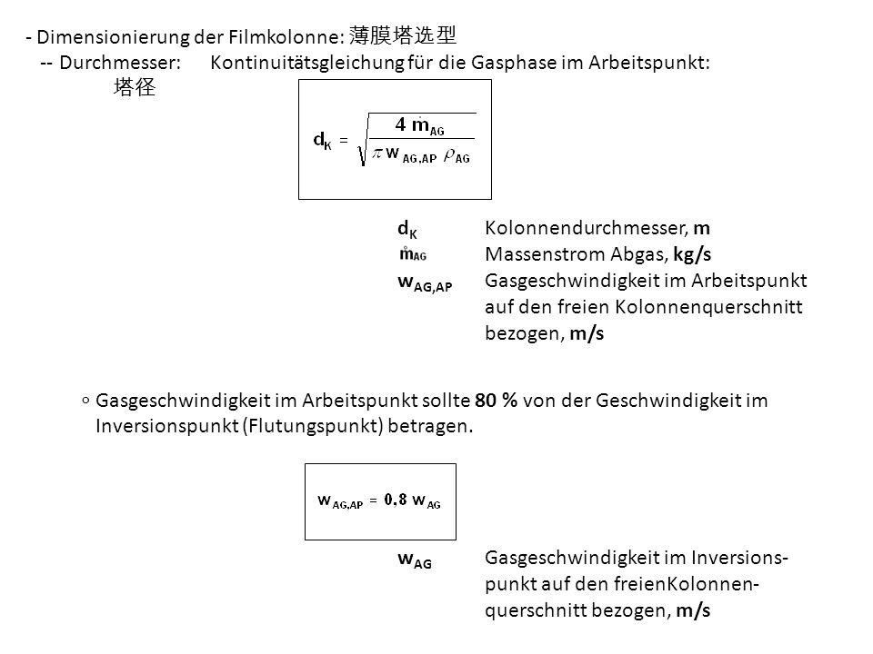 Dimensionierung der Filmkolonne: 薄膜塔选型