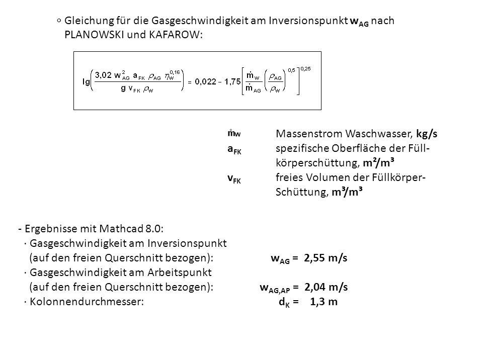 ∘ Gleichung für die Gasgeschwindigkeit am Inversionspunkt wAG nach