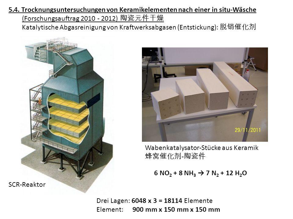 5.4. Trocknungsuntersuchungen von Keramikelementen nach einer in situ-Wäsche