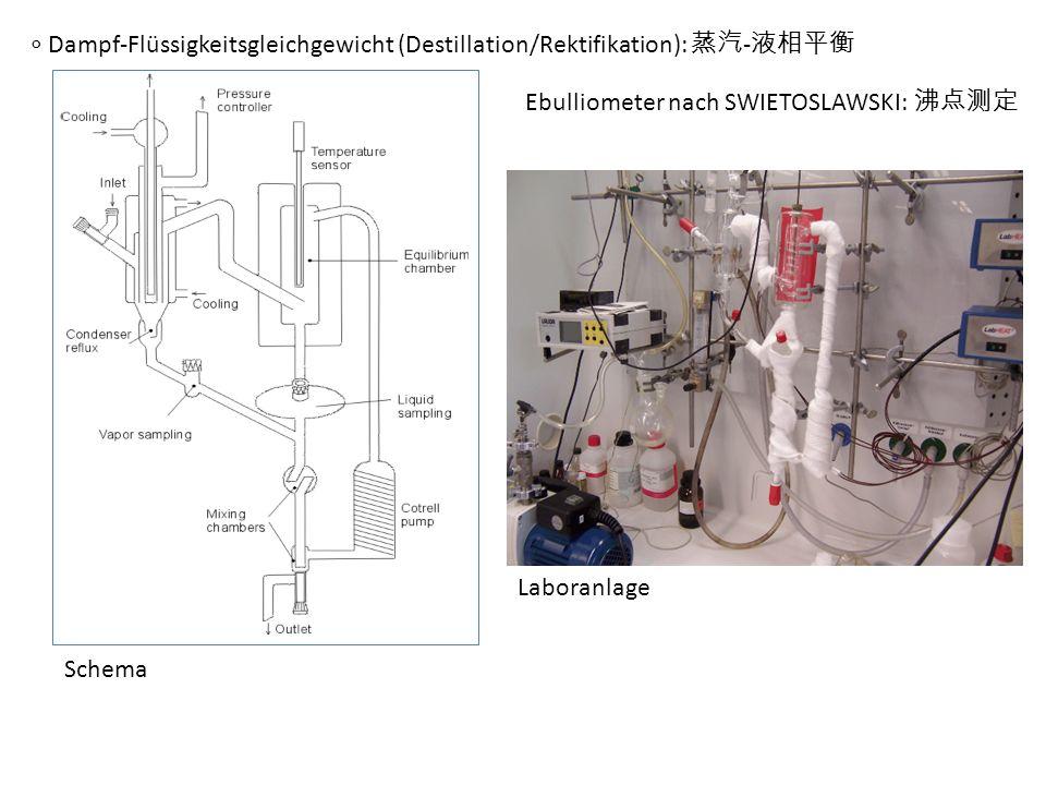 ∘ Dampf-Flüssigkeitsgleichgewicht (Destillation/Rektifikation): 蒸汽-液相平衡