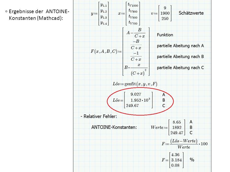∘ Ergebnisse der ANTOINE-