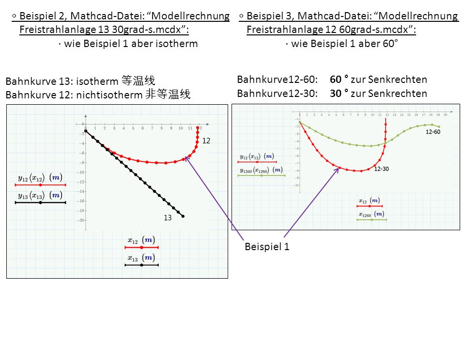 ∘ Beispiel 2, Mathcad-Datei: Modellrechnung