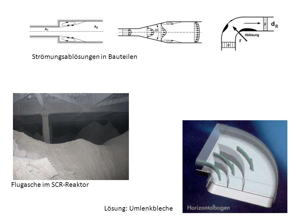 Strömungsablösungen in Bauteilen