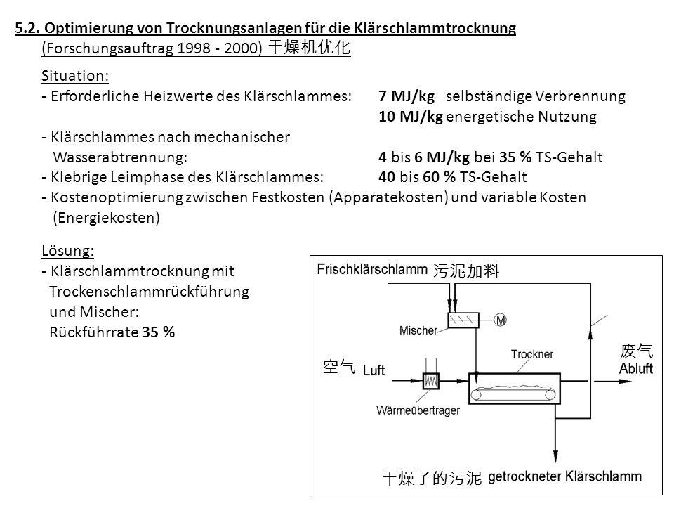 5.2. Optimierung von Trocknungsanlagen für die Klärschlammtrocknung