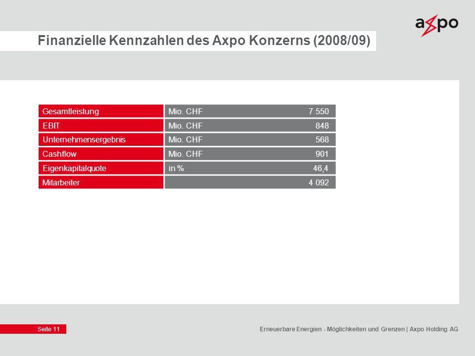 Finanzielle Kennzahlen des Axpo Konzerns (2008/09)