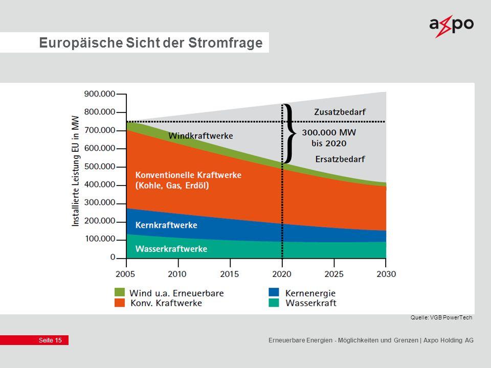 Europäische Sicht der Stromfrage