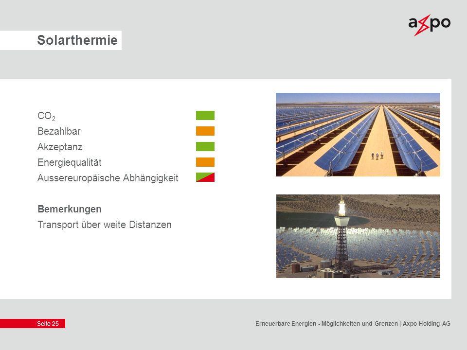 Solarthermie CO2 Bezahlbar Akzeptanz Energiequalität