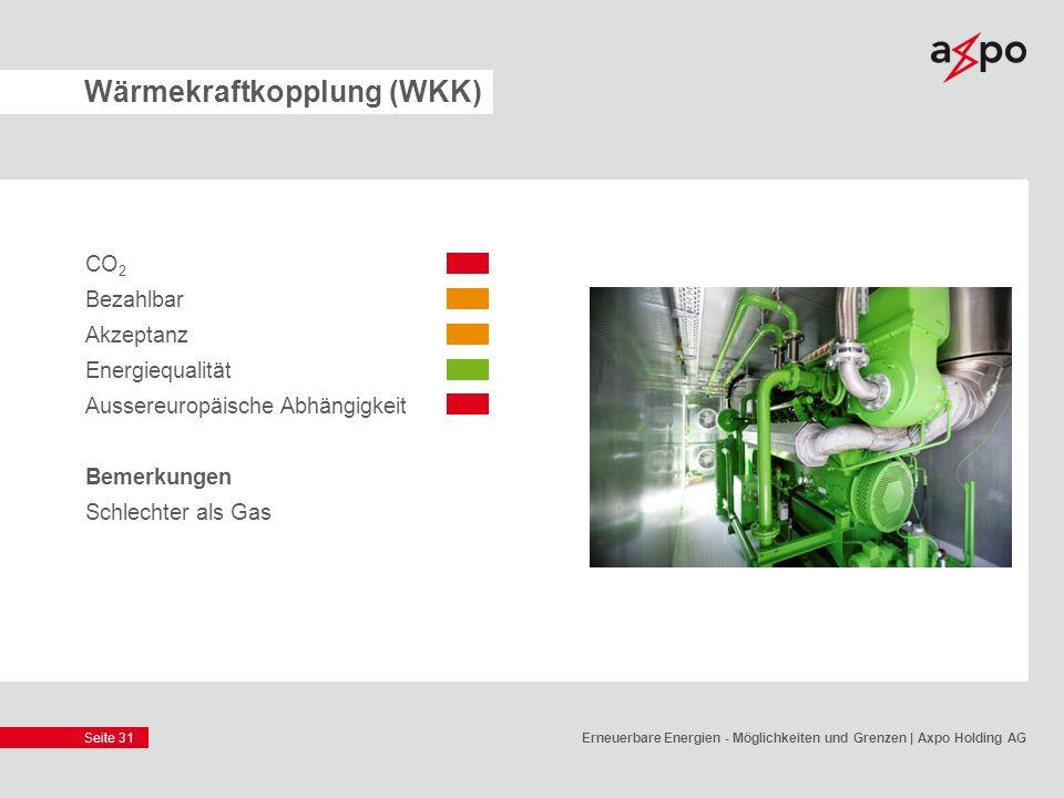 Wärmekraftkopplung (WKK)