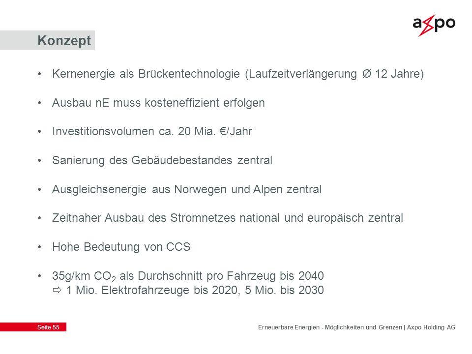 Konzept Kernenergie als Brückentechnologie (Laufzeitverlängerung Ø 12 Jahre) Ausbau nE muss kosteneffizient erfolgen.