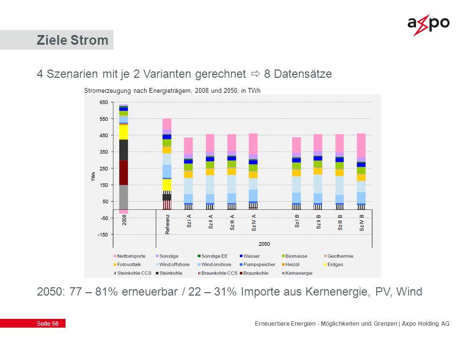Stromerzeugung nach Energieträgern, 2008 und 2050, in TWh