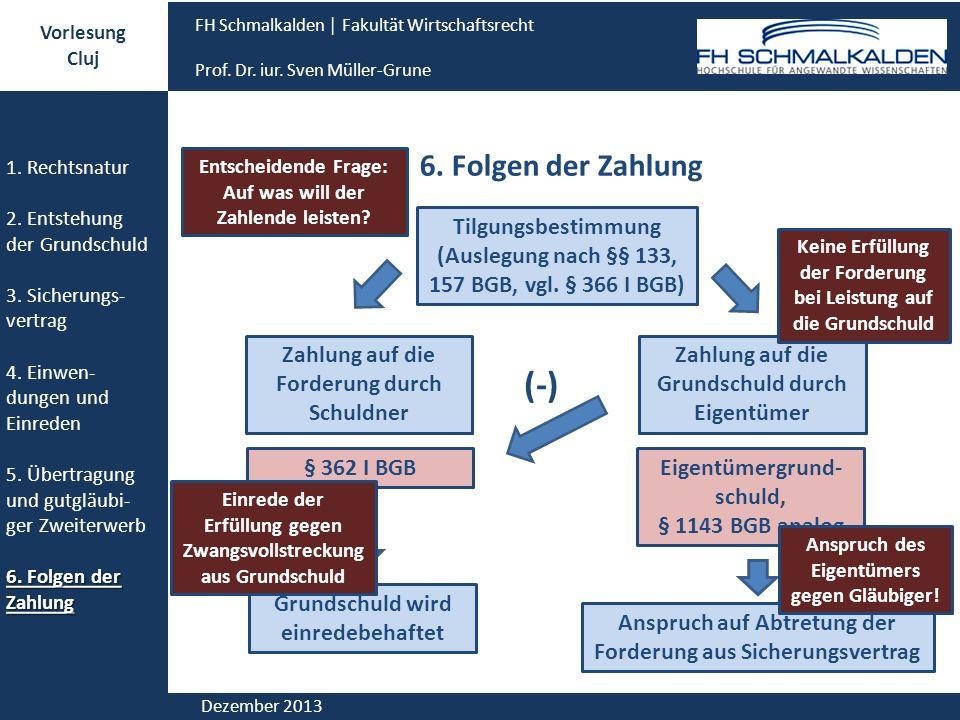 (-) 6. Folgen der Zahlung Tilgungsbestimmung