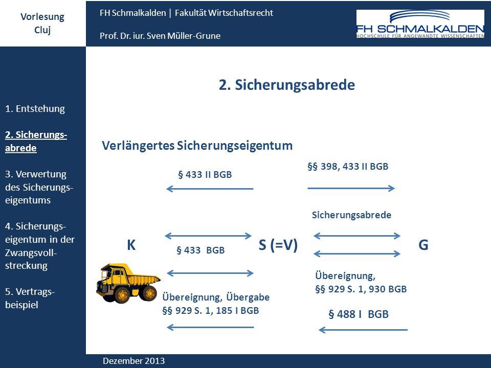 2. Sicherungsabrede K S (=V) G Verlängertes Sicherungseigentum