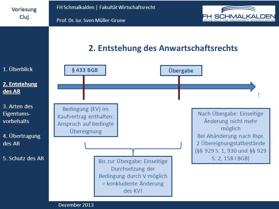 2. Entstehung des Anwartschaftsrechts