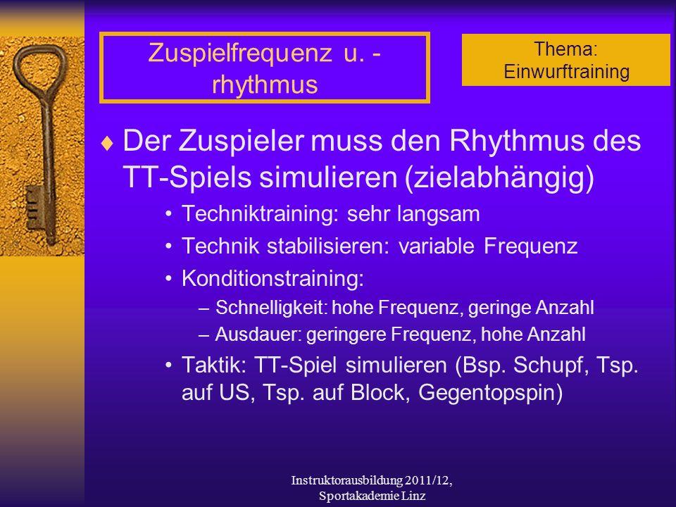 Zuspielfrequenz u. -rhythmus