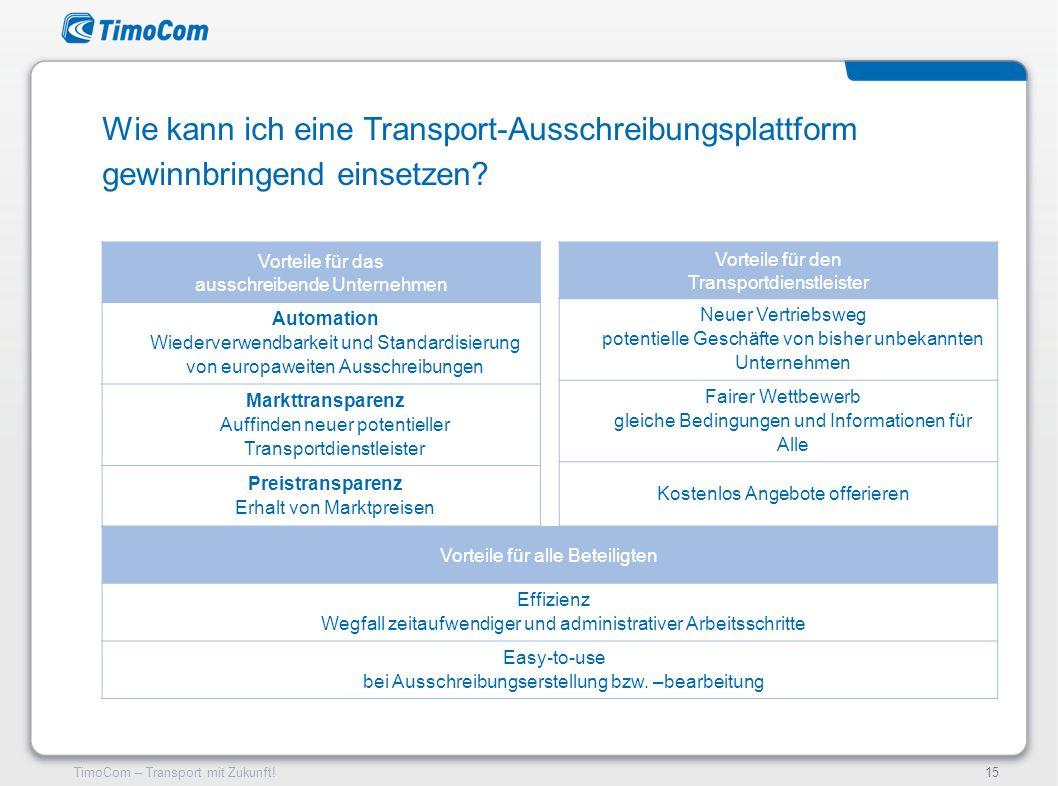 Wie kann ich eine Transport-Ausschreibungsplattform gewinnbringend einsetzen