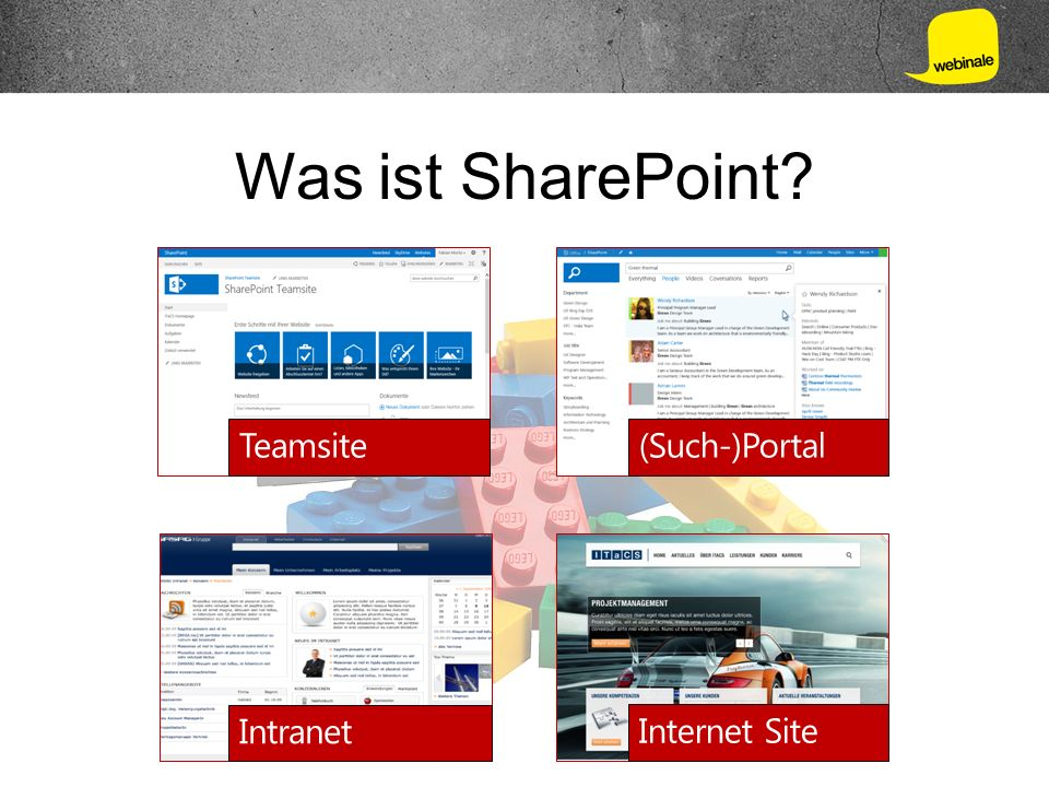 Was ist SharePoint Teamsite (Such-)Portal Intranet Internet Site