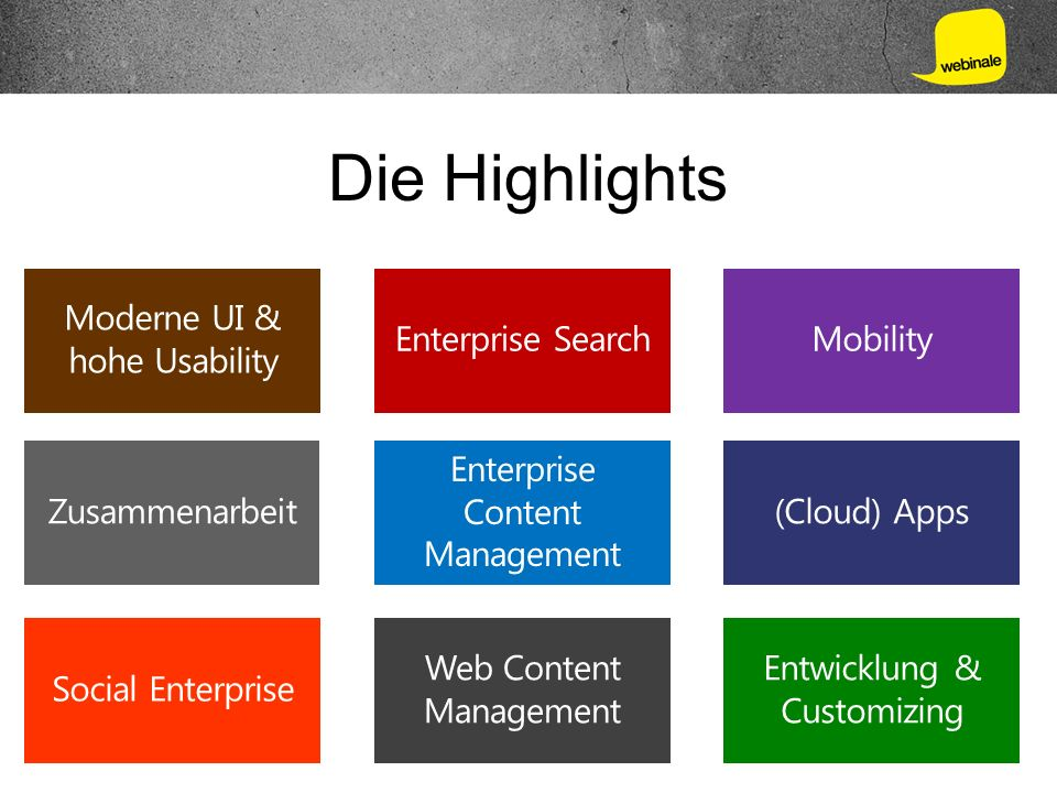 Die Highlights Moderne UI & hohe Usability Enterprise Search Mobility
