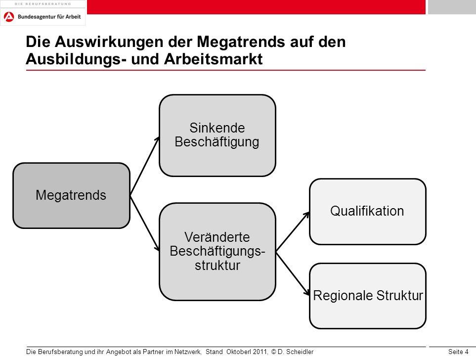Die Auswirkungen der Megatrends auf den Ausbildungs- und Arbeitsmarkt