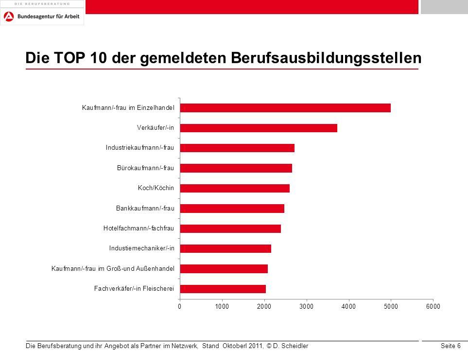 Die TOP 10 der gemeldeten Berufsausbildungsstellen
