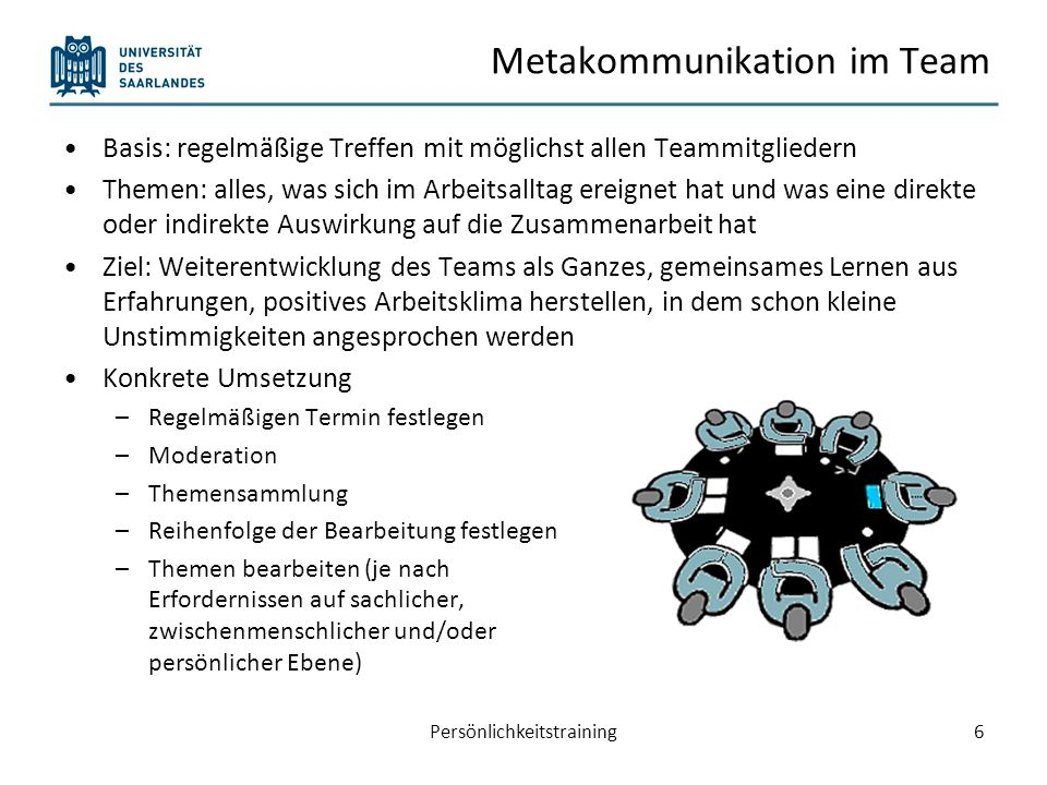 Metakommunikation im Team
