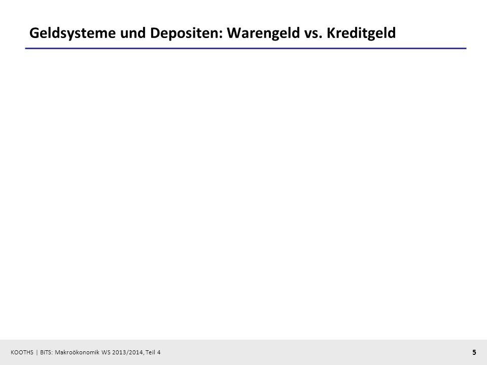 Geldsysteme und Depositen: Warengeld vs. Kreditgeld