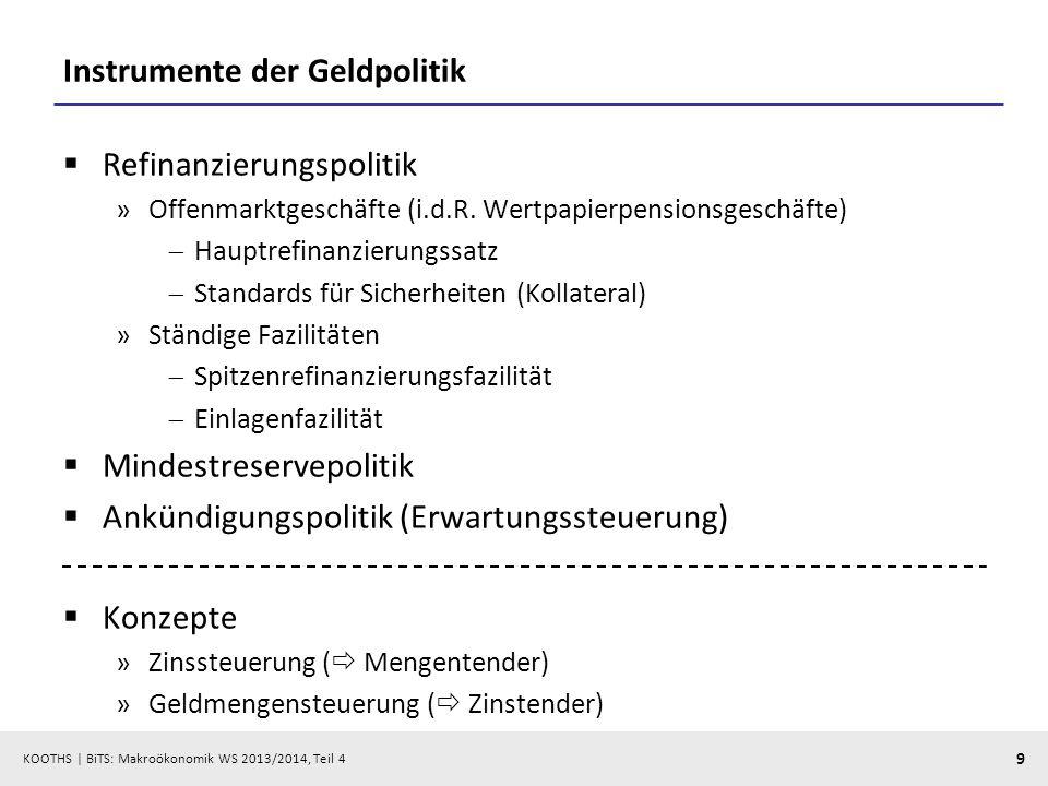 Instrumente der Geldpolitik