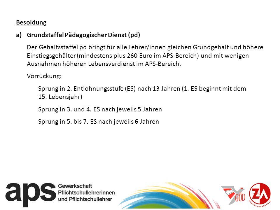 Besoldung a) Grundstaffel Pädagogischer Dienst (pd)