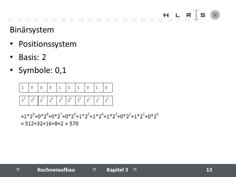 Binärsystem Positionssystem Basis: 2 Symbole: 0,1