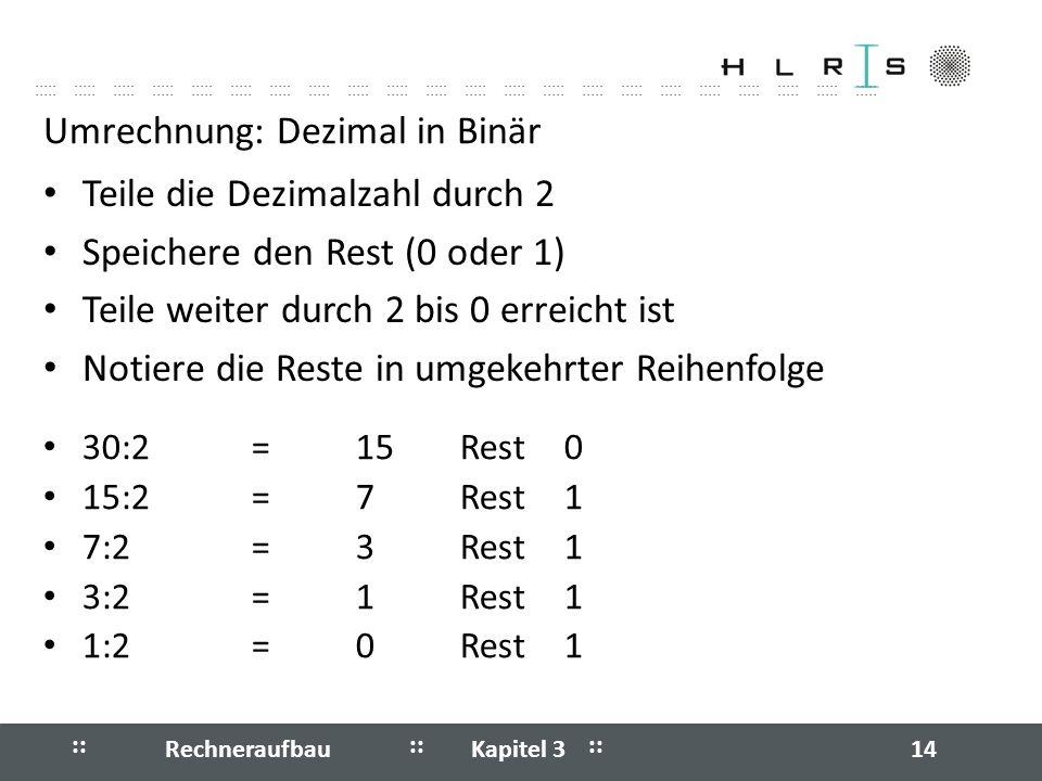 Umrechnung: Dezimal in Binär