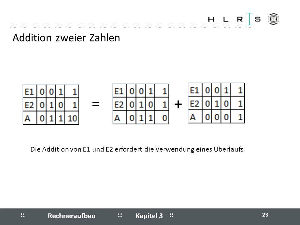 Addition zweier Zahlen