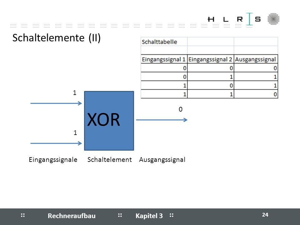 XOR Schaltelemente (II) 1 1 Eingangssignale Schaltelement