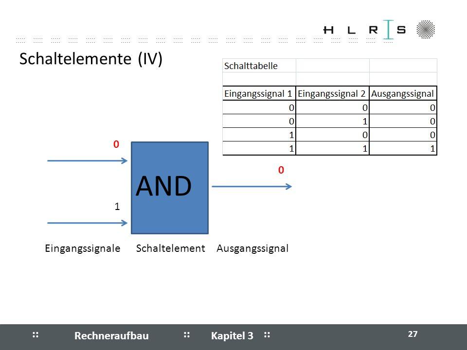 AND Schaltelemente (IV) 1 Eingangssignale Schaltelement Ausgangssignal