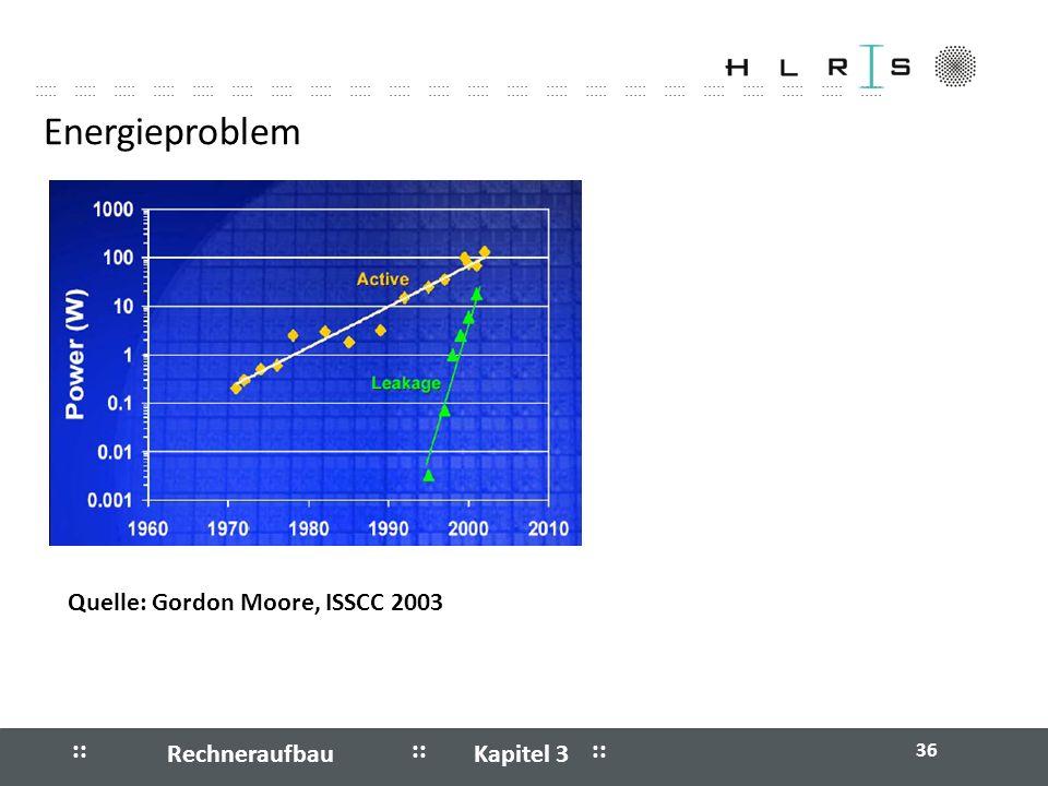 Energieproblem Quelle: Gordon Moore, ISSCC 2003 Rechneraufbau