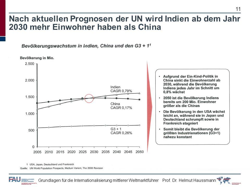 Nach aktuellen Prognosen der UN wird Indien ab dem Jahr 2030 mehr Einwohner haben als China